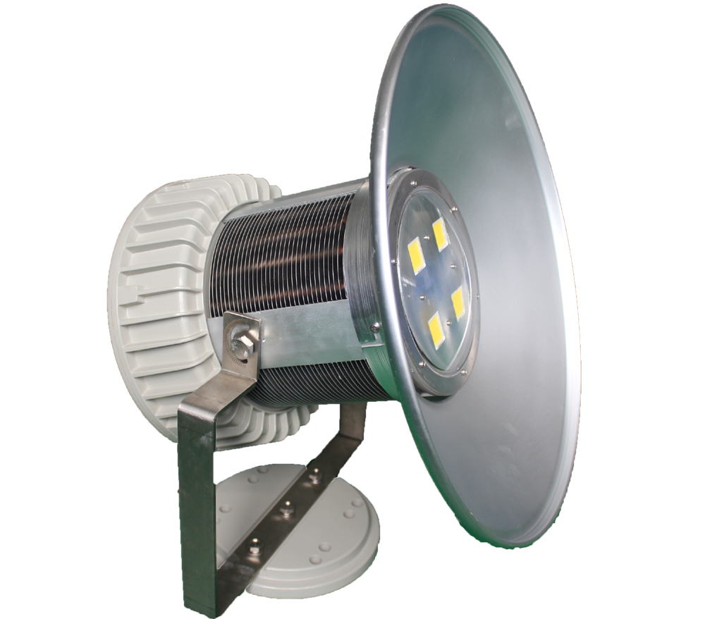 LED Explosion Proof Floodlights EPL08